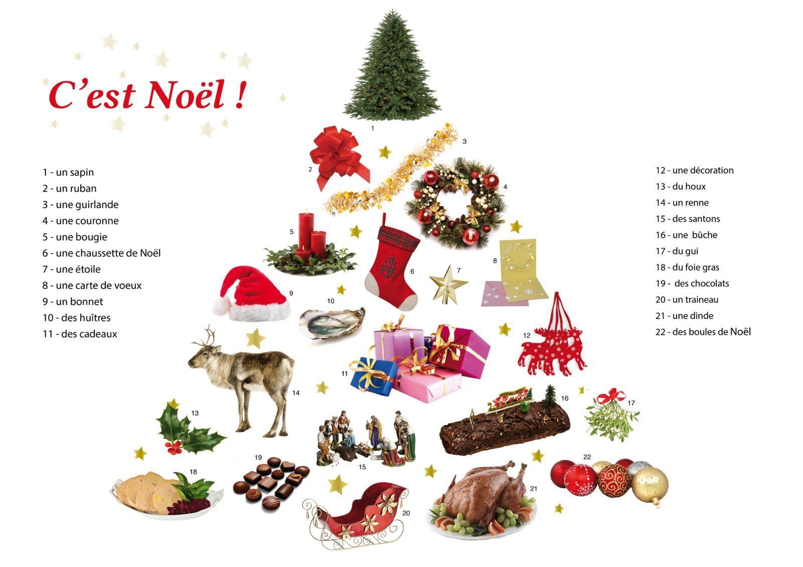 Традиции празднования Рождества во Франции