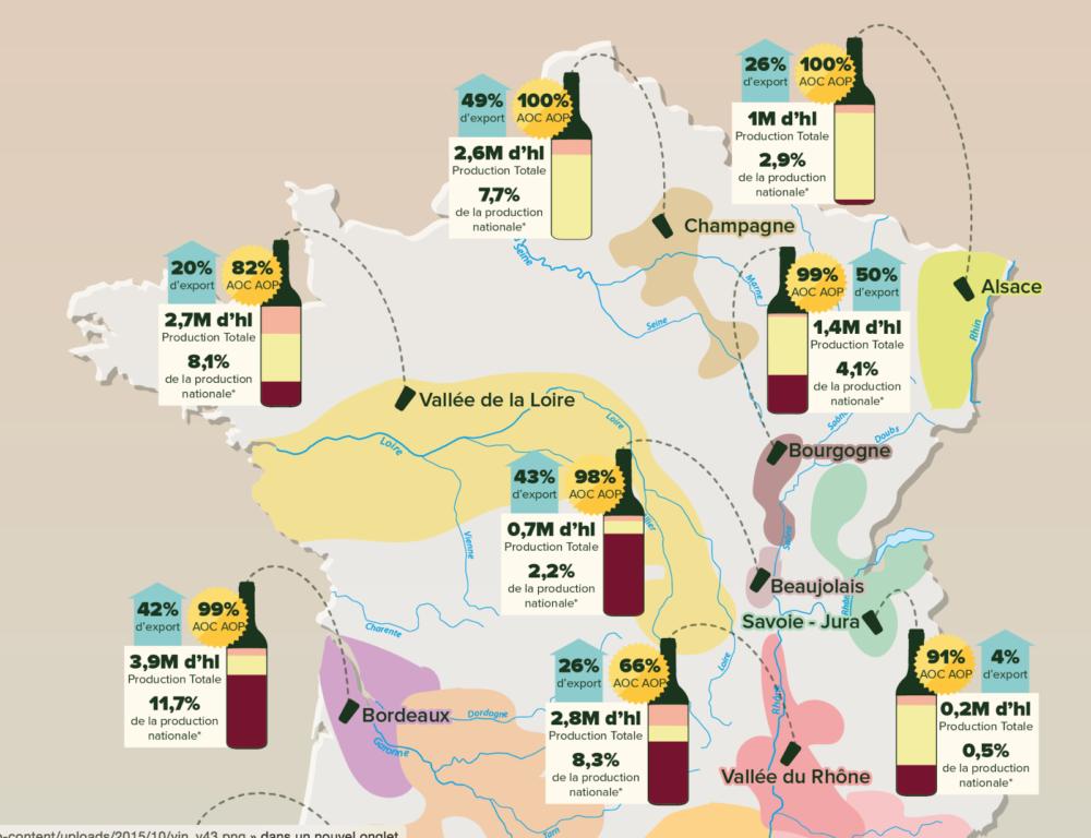 Популярные французские вина